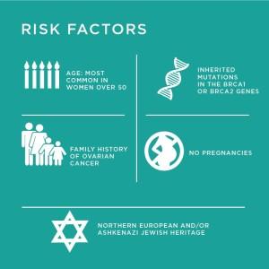 riskfactors_800X800